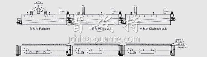 式干燥机结构示意图